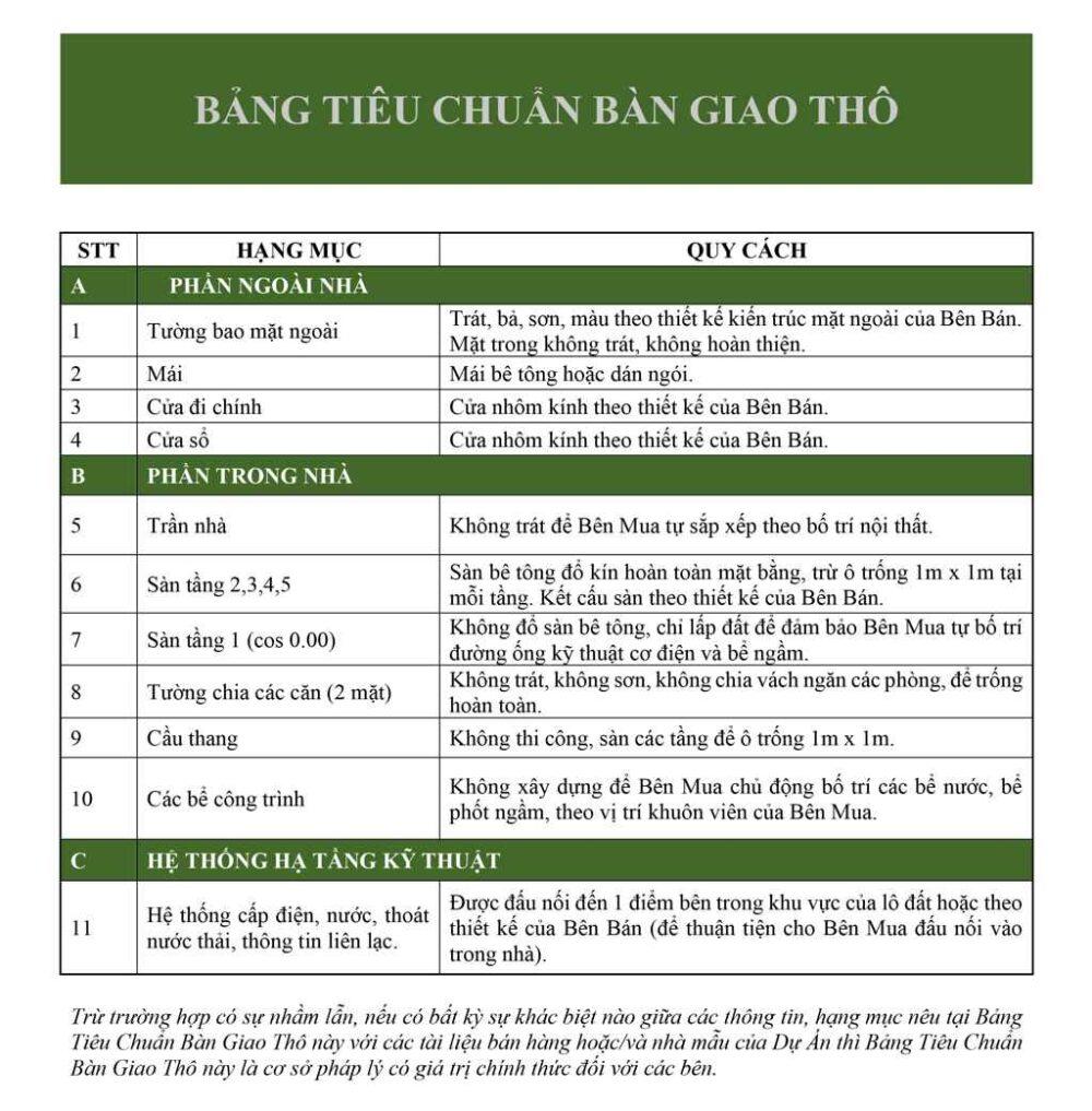 TCBG BẢNG TIÊU CHUẨN BÀN GIAO THÔ 35HA-01