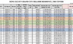 Giá bán Shophouse The Center Hillside – Cập nhật quỹ căn chủ đầu tư  T8/2021