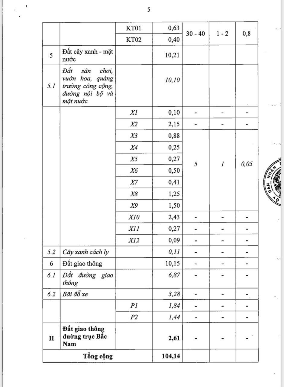 quyết định phê duyệt khu phi thuế quan Phú Quốc 5