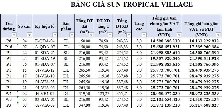 bảng giá bán sun tropical village